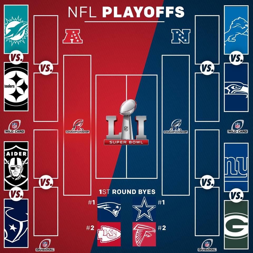 nfl playoffs regeln