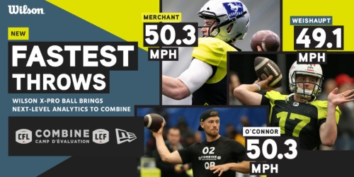 CFL Combine Quarterbacks auf gleichem Level